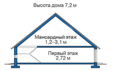 Баня с мансардой 171м