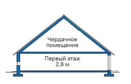 Баня 59м