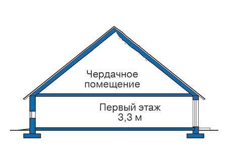 Баня 79м